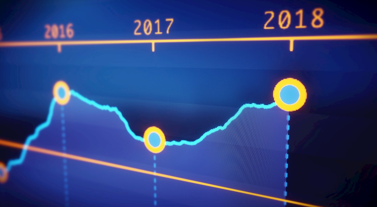 Graph showing line going up and down