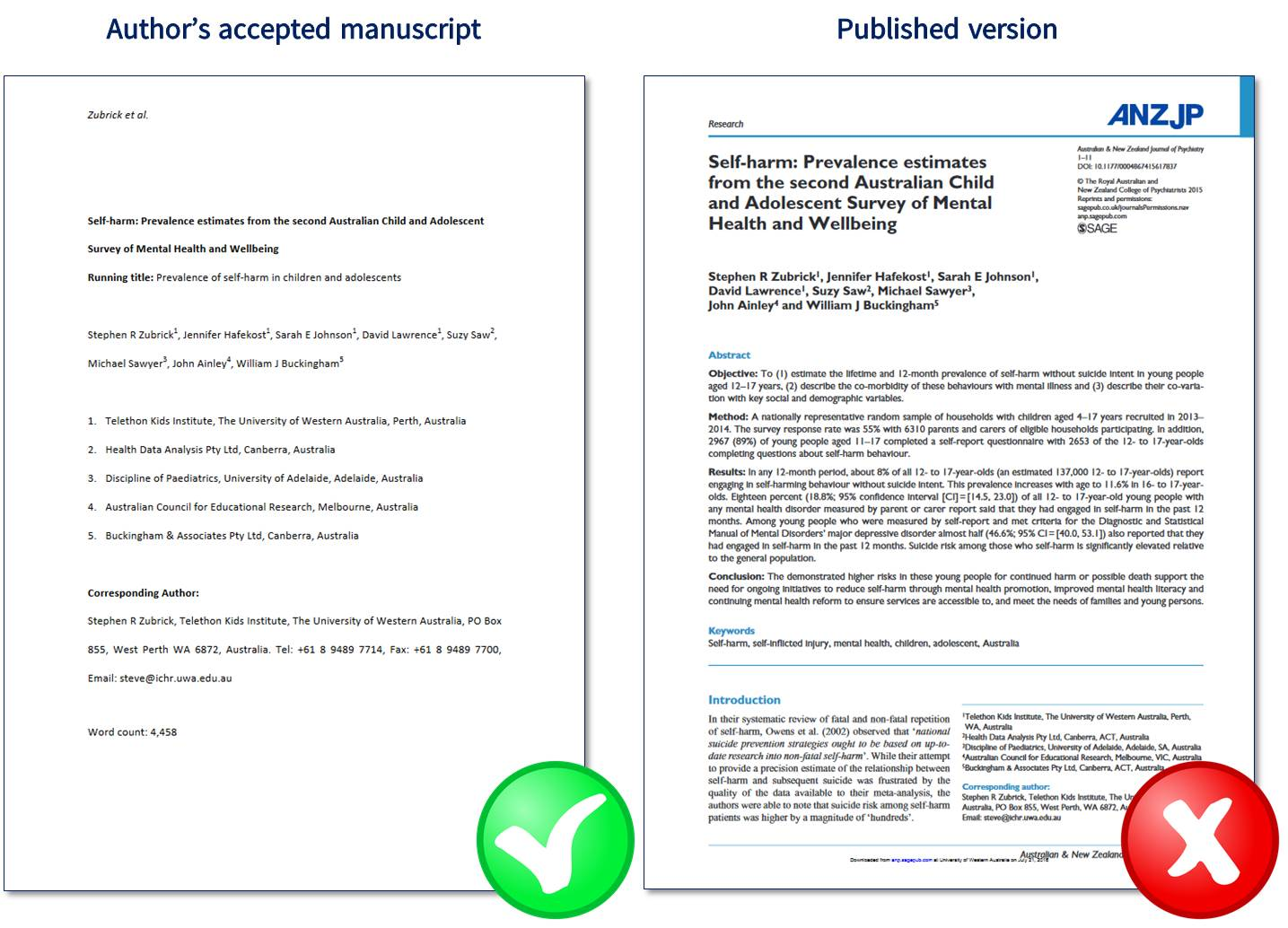 Author's accepted manuscript versus published version