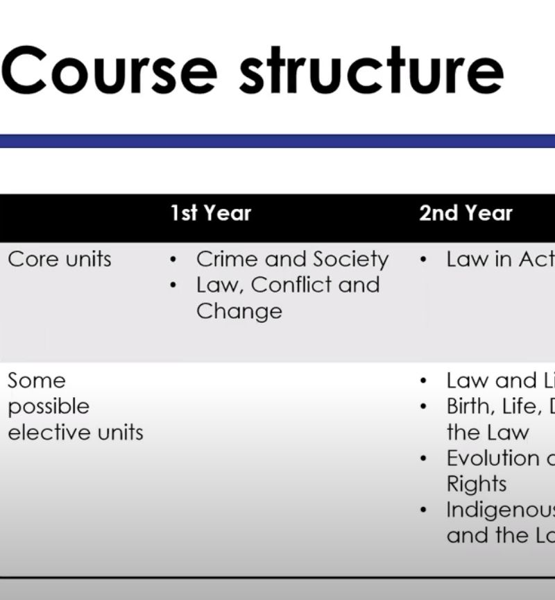 Law and Society powerpoint slide